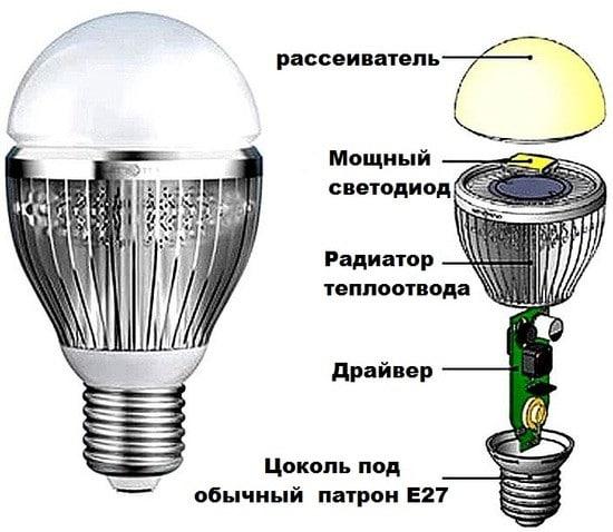 Так устроена светодиодная лампочка