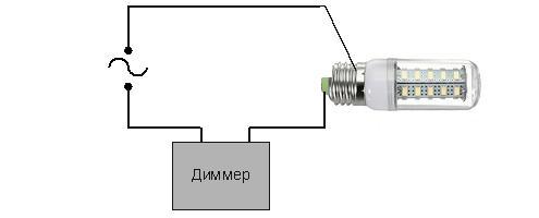 Диммер в качестве выключателя