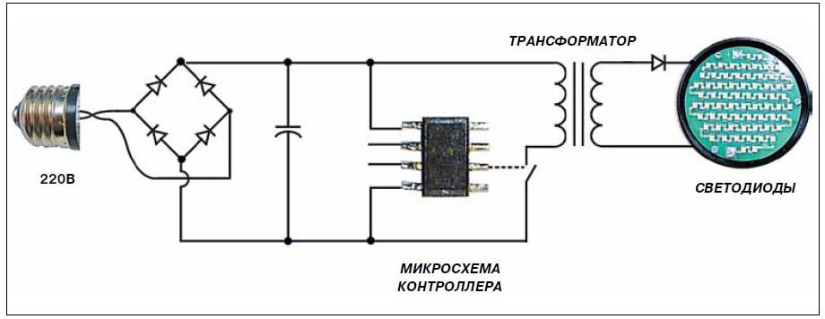Основные узлы светодиодной лампы