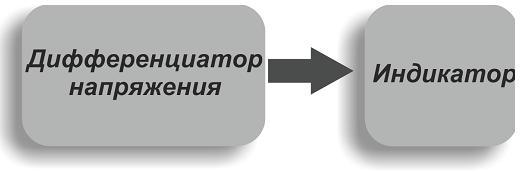 Принцип работы индикатора заряда