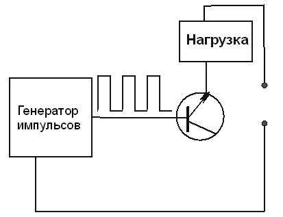 Принципиальная схема шим контроллера