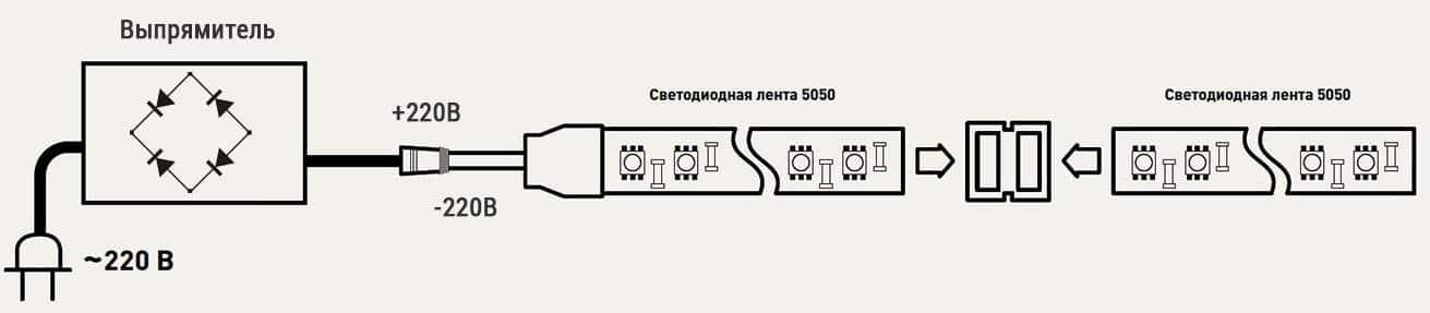 Схема ленты для сети 220