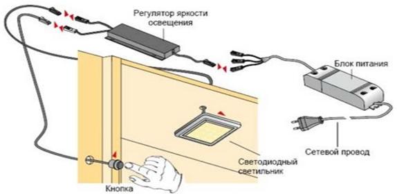 Автоматическое выключение света в шкафу