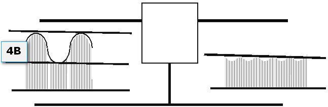Диаграмма при подключении через стабилизатор тока