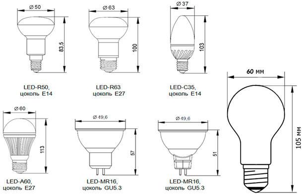Температура работы светодиодных ламп