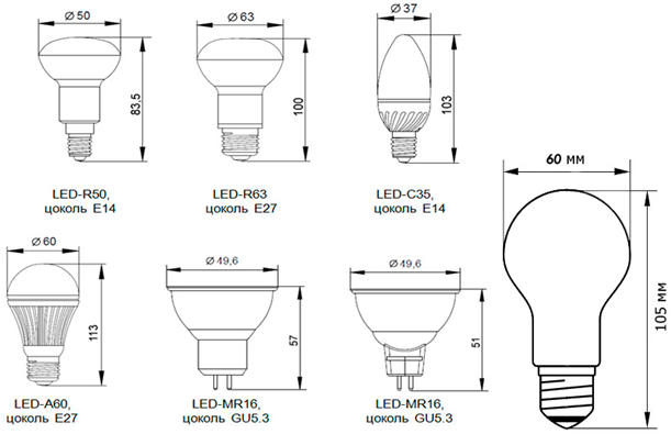 Размеры диодных лампочек