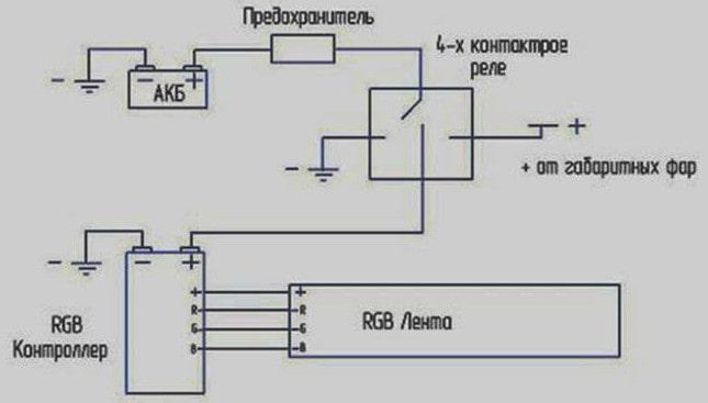 Схема подключения RGB ленты в авто