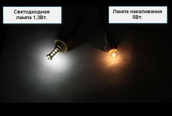 Сравнение светодиодной и лампы накаливания