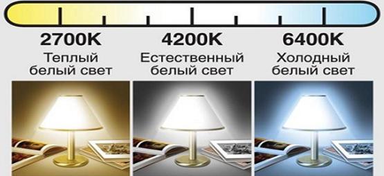 Варианты цвета освещения для дома