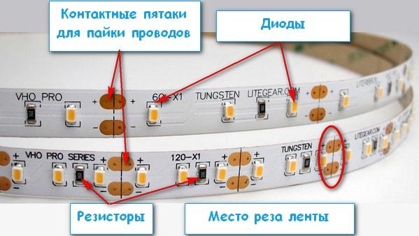 Конструкция диодной ленты