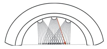 Схема локализованного освещения