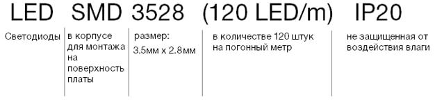 Детализация маркировки ленты