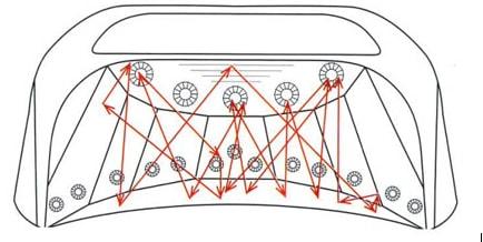 Схема отраженного освещения