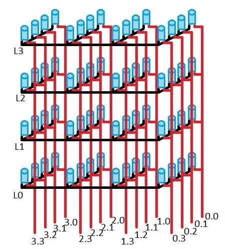 Схема расположения диодов