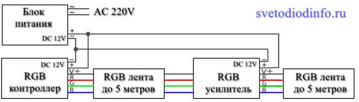 Схема подключения RGB усилителя с 1 БП