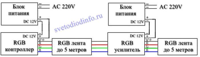 Схема подключения усилителя с 2 блоками питания