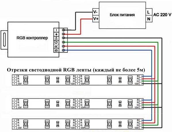 Схема подключения 10 или 15 метров RGB ленты