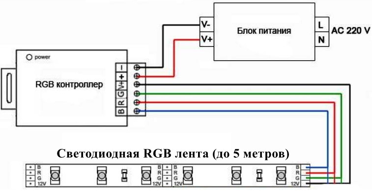 Электрическая схема подключения RGB ленты