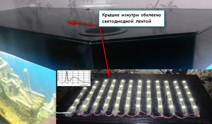 Размещение светодиодной ленты на крышке аквариума