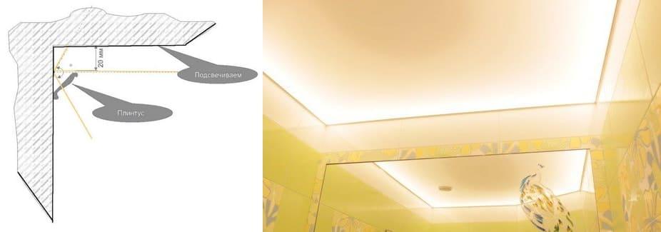 Подсветка в углу под самым потолком