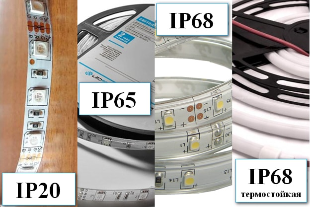 Типы светодиодных лент по защищенности