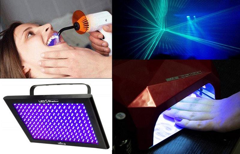 Прогнозы рынка ультрафиолетовых светодиодов